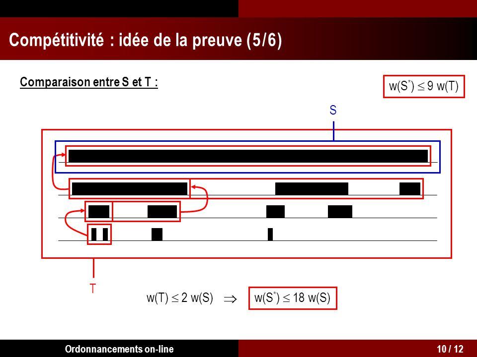 Comparaison entre S et T : T S w(T) 2 w(S) w(S * ) 18 w(S) Compétitivité : idée de la preuve ( 5 / 6 ) w(S * ) 9 w(T) 10 / 12Ordonnancements on-line