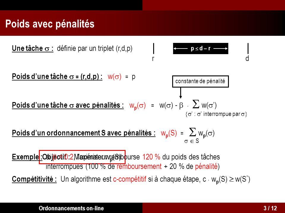 Poids dune tâche = (r,d,p) : w( ) = p Compétitivité : Un algorithme est c-compétitif si à chaque étape, c. w p (S) w(S * ) Poids avec pénalités Poids