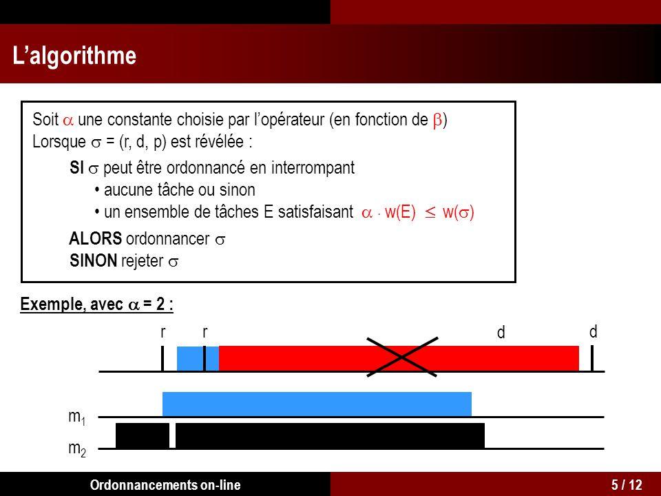 Notations : T lhistorique de S (tâches acceptées par lalgorithme) S * = S *A S *B (S *A et S *B sont disjoints) S *A les tâches de S * acceptées par lalgorithme (appartenant à T) S *B les tâches de S * rejetées par lalgorithme (nappartenant pas à T) Compétitivité : idée de la preuve ( 1 / 6 ) Première étape : comparaison de w(T) et w(S *B ) 6 / 12Ordonnancements on-line
