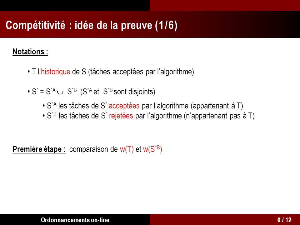 S j *B T j ( ) w( ) 2 w(T j ( )) Sur chaque machine j, avec = 2 et = 0 : Compétitivité : idée de la preuve ( 2 / 6 ) w( ) 2 w( ) 2 7 / 12Ordonnancements on-line