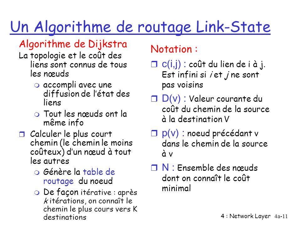4 : Network Layer4a-11 Un Algorithme de routage Link-State Algorithme de Dijkstra La topologie et le coût des liens sont connus de tous les nœuds m ac