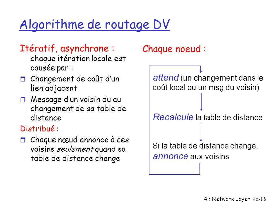 4 : Network Layer4a-18 Algorithme de routage DV Itératif, asynchrone : chaque itération locale est causée par : r Changement de coût dun lien adjacent