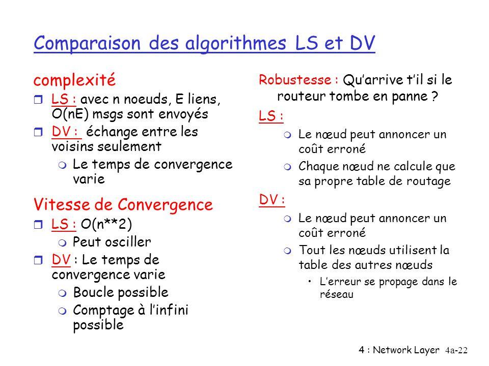 4 : Network Layer4a-22 Comparaison des algorithmes LS et DV complexité r LS : avec n noeuds, E liens, O(nE) msgs sont envoyés r DV : échange entre les