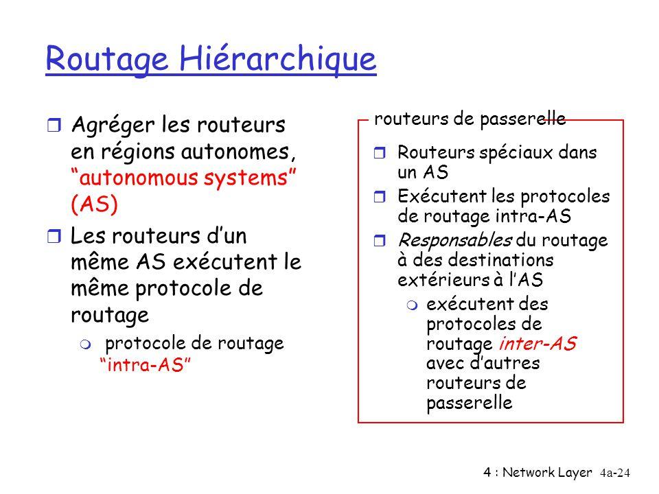 4 : Network Layer4a-24 Routage Hiérarchique r Agréger les routeurs en régions autonomes, autonomous systems (AS) r Les routeurs dun même AS exécutent