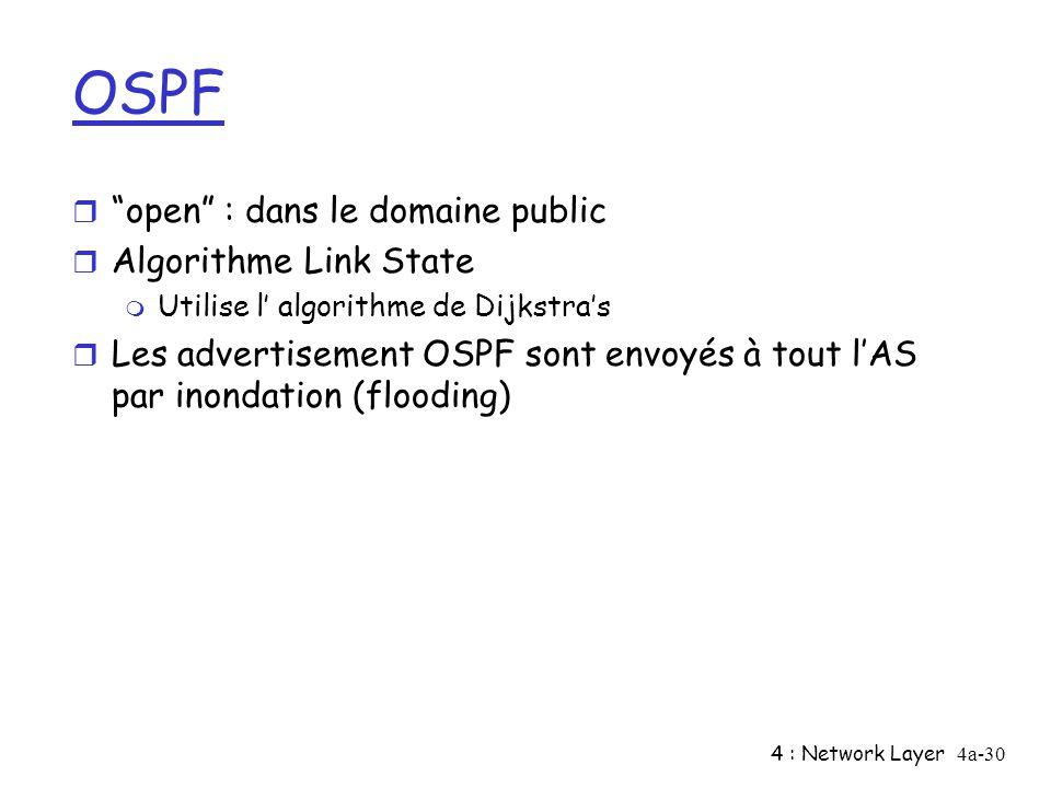 4 : Network Layer4a-30 OSPF r open : dans le domaine public r Algorithme Link State m Utilise l algorithme de Dijkstras r Les advertisement OSPF sont