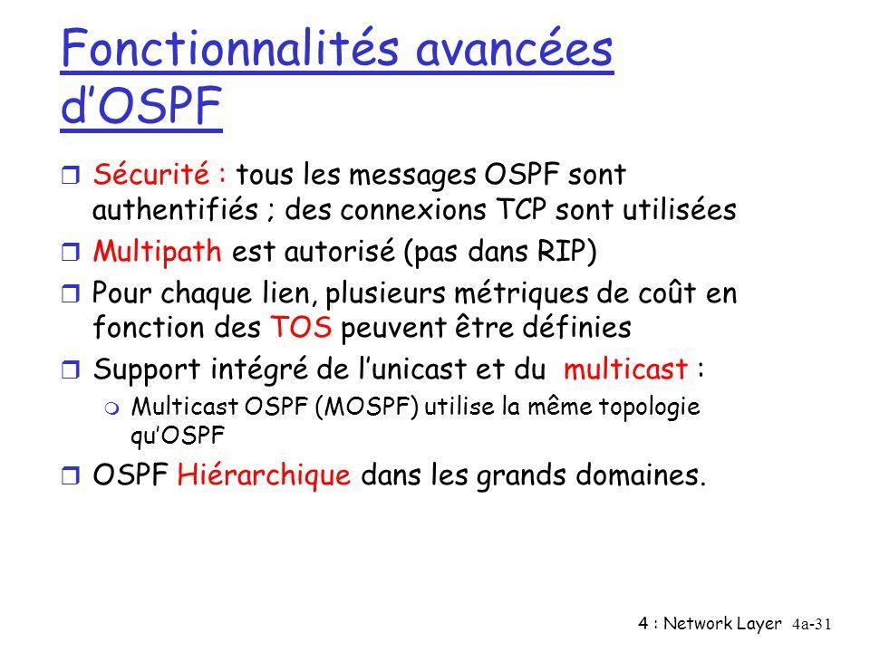 4 : Network Layer4a-31 Fonctionnalités avancées dOSPF r Sécurité : tous les messages OSPF sont authentifiés ; des connexions TCP sont utilisées r Mult