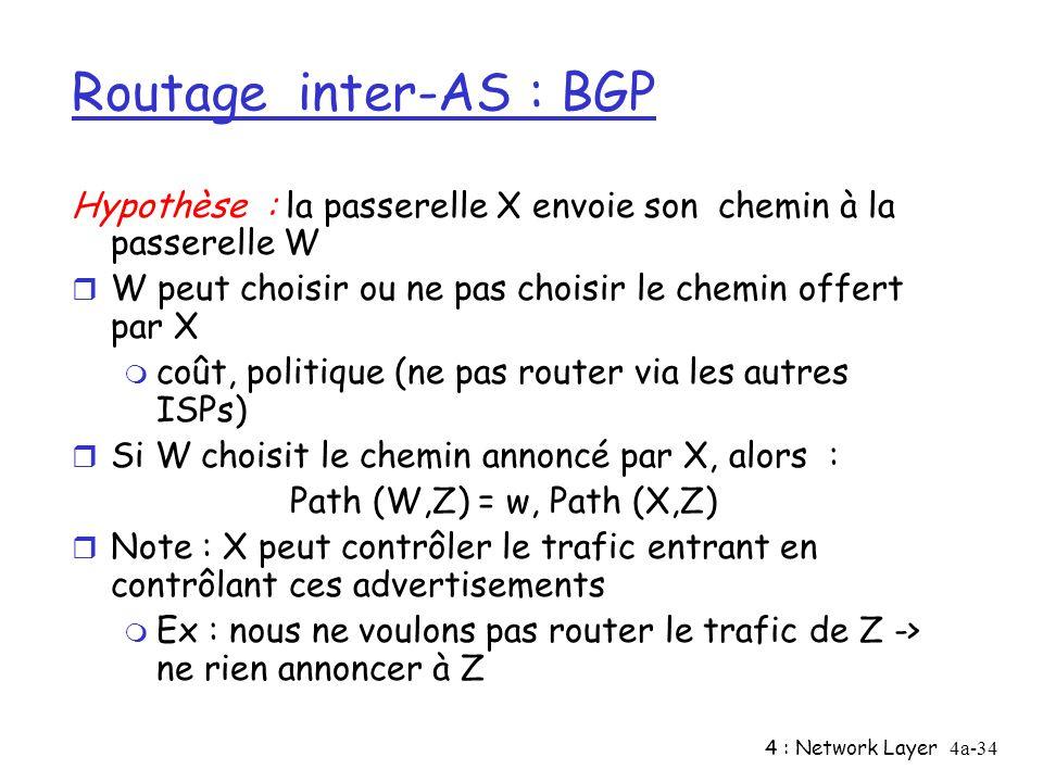 4 : Network Layer4a-34 Routage inter-AS : BGP Hypothèse : la passerelle X envoie son chemin à la passerelle W r W peut choisir ou ne pas choisir le ch