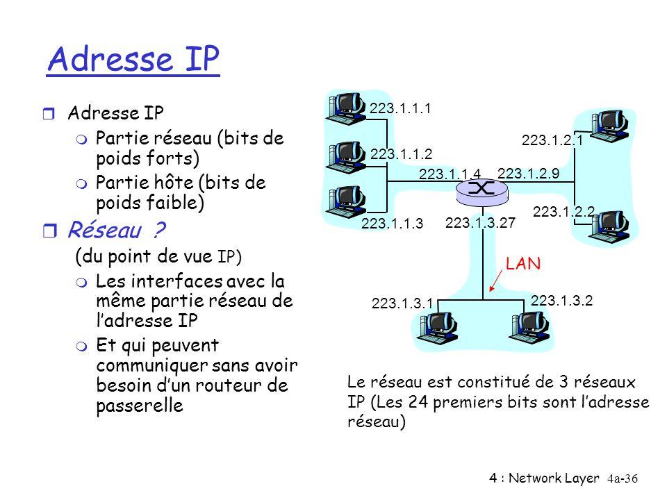 4 : Network Layer4a-36 Adresse IP r Adresse IP m Partie réseau (bits de poids forts) m Partie hôte (bits de poids faible) r Réseau ? (du point de vue