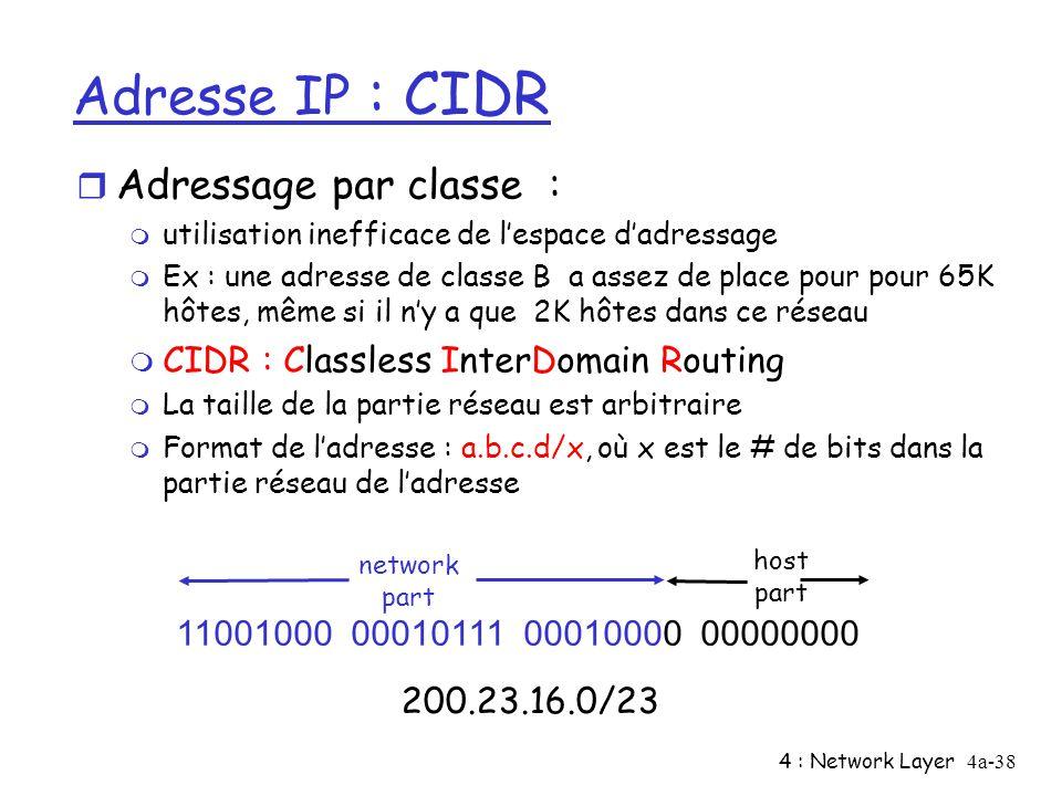 4 : Network Layer4a-38 Adresse IP : CIDR r Adressage par classe : m utilisation inefficace de lespace dadressage m Ex : une adresse de classe B a asse