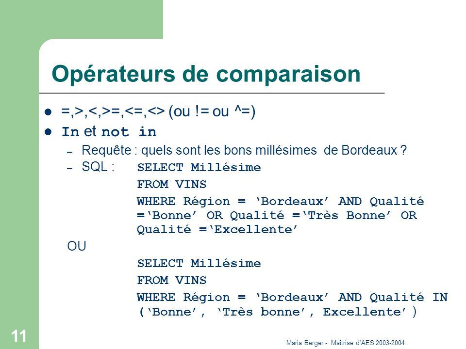 Maria Berger - Maîtrise d'AES 2003-2004 11 Opérateurs de comparaison =,>, =, (ou != ou ^=) In et not in – Requête : quels sont les bons millésimes de