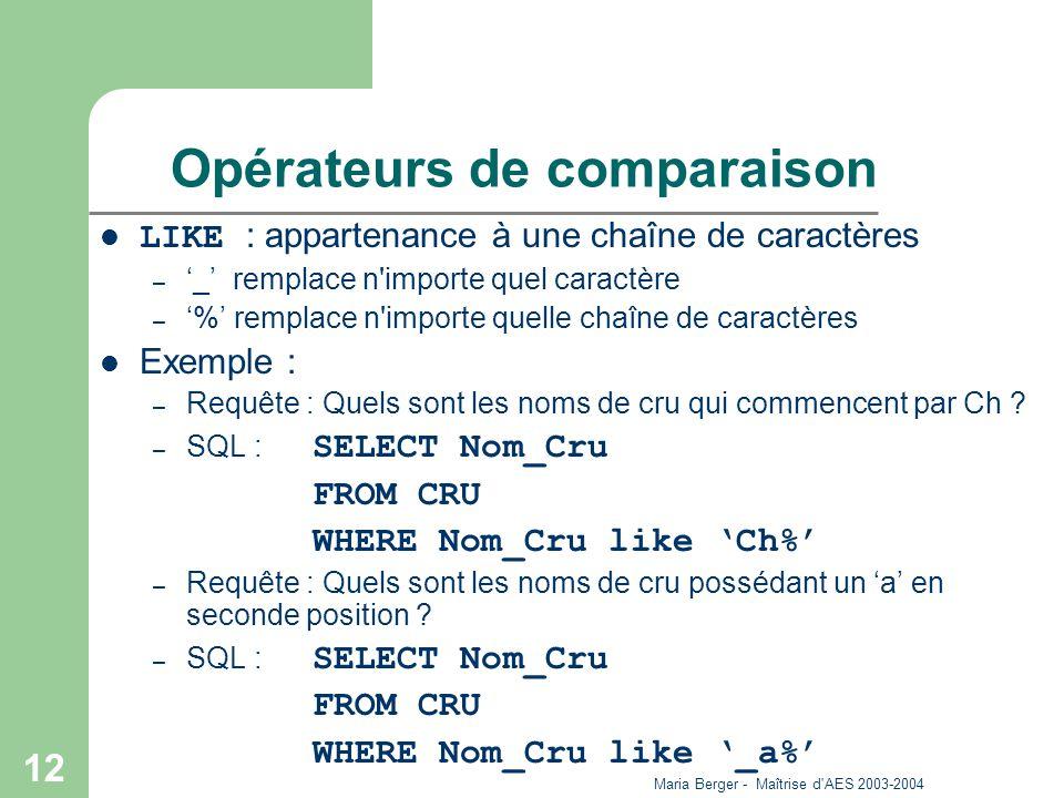 Maria Berger - Maîtrise d'AES 2003-2004 12 Opérateurs de comparaison LIKE : appartenance à une chaîne de caractères – _ remplace n'importe quel caract