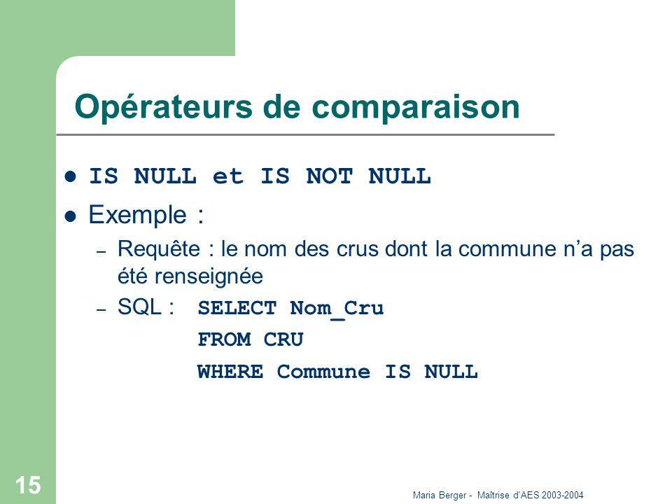 Maria Berger - Maîtrise d'AES 2003-2004 15 Opérateurs de comparaison IS NULL et IS NOT NULL Exemple : – Requête : le nom des crus dont la commune na p
