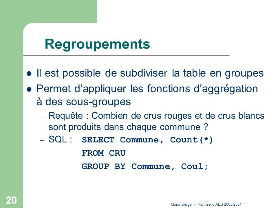 Maria Berger - Maîtrise d'AES 2003-2004 20 Regroupements Il est possible de subdiviser la table en groupes Permet dappliquer les fonctions daggrégatio