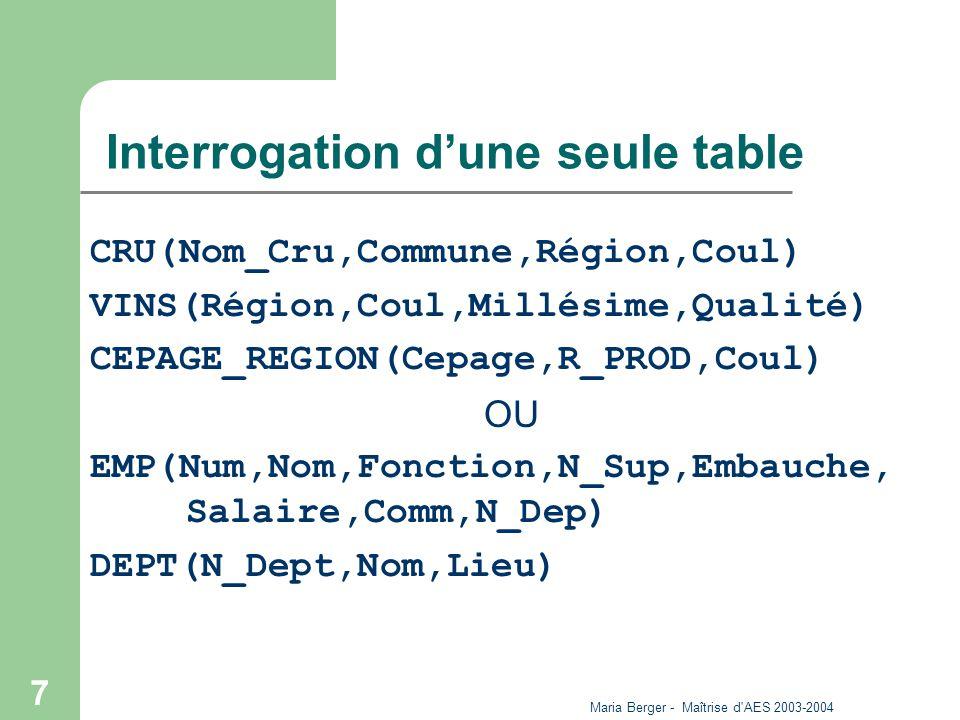 Maria Berger - Maîtrise d AES 2003-2004 48 Suppresion et modification d une table DROP TABLE nom_table ; – Exemple : DROP TABLE Etudiant ; Modification d une table – Ajoût d une ou plusieurs colonnes : ALTER TABLE nom_table ADD(nom_col1 TYPE1, nom_col2 TYPE2,...); – option : [BEFORE nom_col_before] – Exemple : On aimerait connaître le téléphone des étudiants ALTER TABLE Etudiant ADD(Téléphone DECIMAL(10,0) BEFORE NDep);