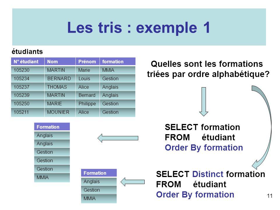 Les tris : exemple 1 11 Quelles sont les formations triées par ordre alphabétique? SELECT formation FROM étudiant Order By formation N° étudiant NomPr