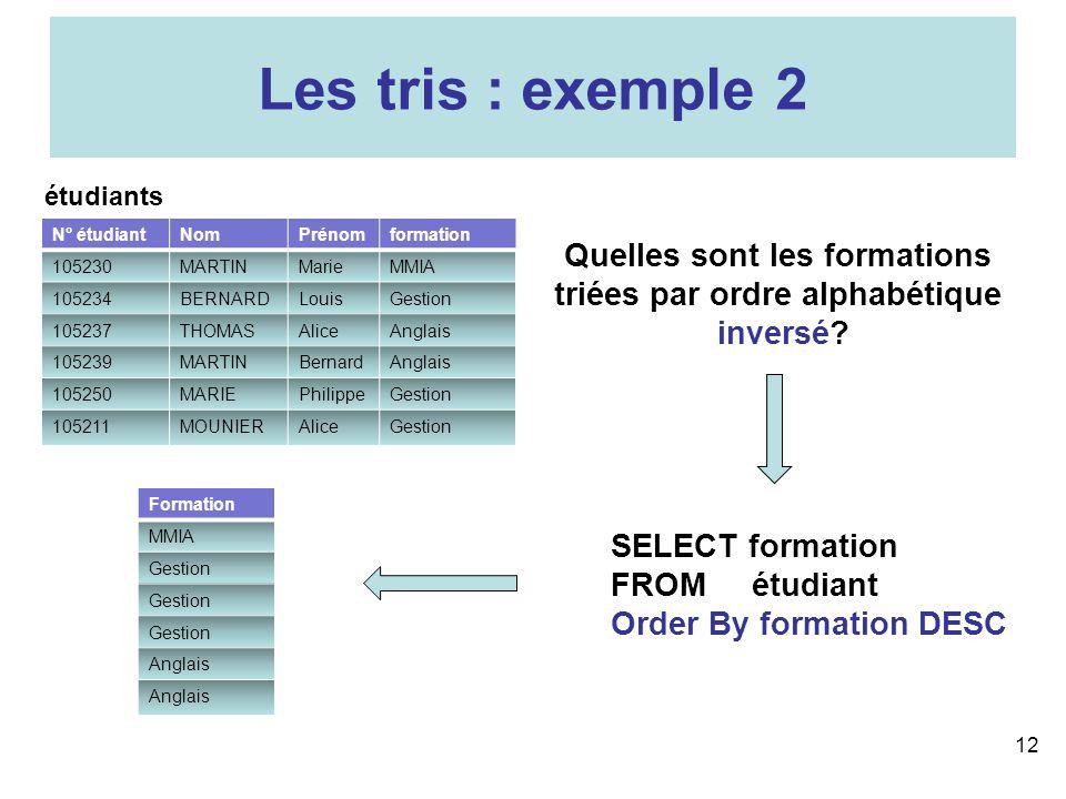 Les tris : exemple 2 12 Quelles sont les formations triées par ordre alphabétique inversé? SELECT formation FROM étudiant Order By formation DESC N° é