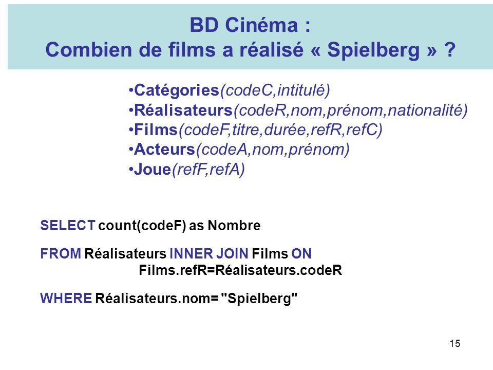 15 BD Cinéma : Combien de films a réalisé « Spielberg » ? Catégories(codeC,intitulé) Réalisateurs(codeR,nom,prénom,nationalité) Films(codeF,titre,duré