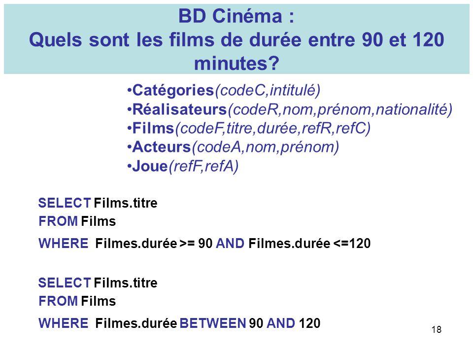 18 BD Cinéma : Quels sont les films de durée entre 90 et 120 minutes? Catégories(codeC,intitulé) Réalisateurs(codeR,nom,prénom,nationalité) Films(code