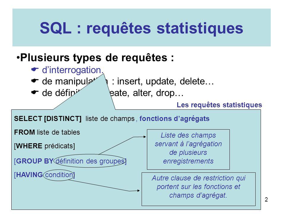 SQL : requêtes statistiques Plusieurs types de requêtes : dinterrogation. de manipulation : insert, update, delete… de définition : create, alter, dro