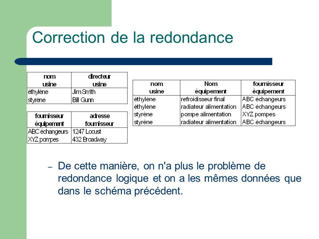 Correction de la redondance – De cette manière, on n a plus le problème de redondance logique et on a les mêmes données que dans le schéma précédent.