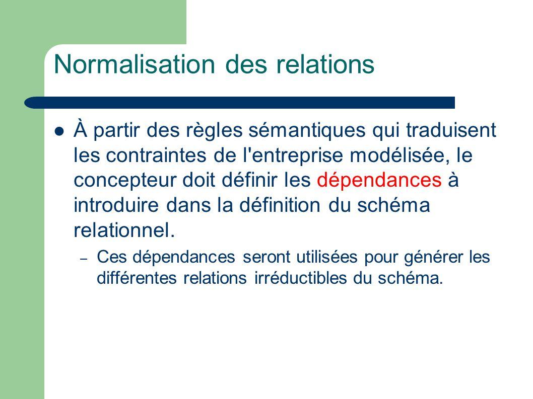 Normalisation des relations À partir des règles sémantiques qui traduisent les contraintes de l entreprise modélisée, le concepteur doit définir les dépendances à introduire dans la définition du schéma relationnel.