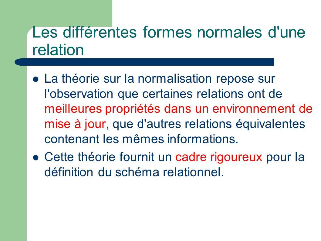 Les différentes formes normales d une relation La théorie sur la normalisation repose sur l observation que certaines relations ont de meilleures propriétés dans un environnement de mise à jour, que d autres relations équivalentes contenant les mêmes informations.