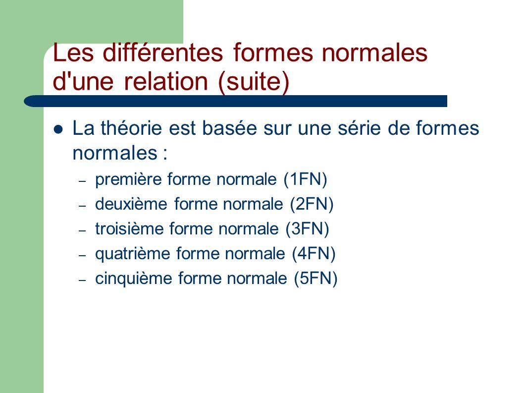 Les différentes formes normales d une relation (suite) La théorie est basée sur une série de formes normales : – première forme normale (1FN) – deuxième forme normale (2FN) – troisième forme normale (3FN) – quatrième forme normale (4FN) – cinquième forme normale (5FN)