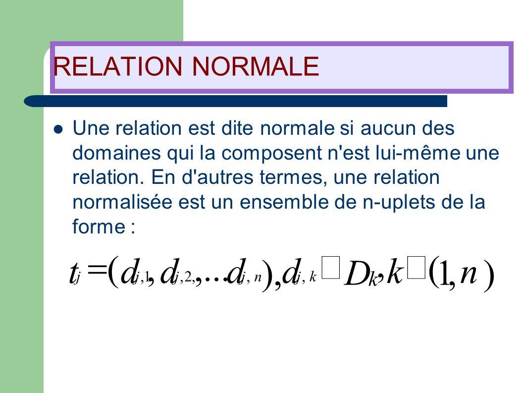 RELATION NORMALE Une relation est dite normale si aucun des domaines qui la composent n est lui-même une relation.
