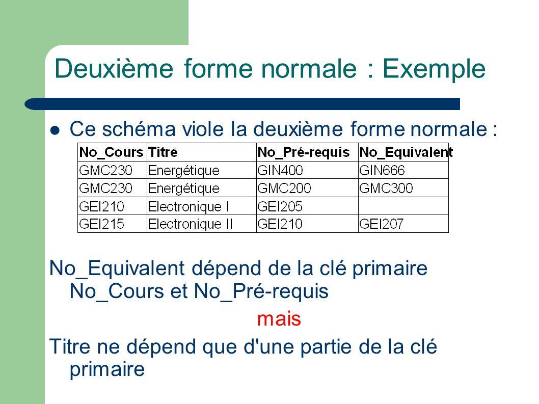 Deuxième forme normale : Exemple Ce schéma viole la deuxième forme normale : No_Equivalent dépend de la clé primaire No_Cours et No_Pré-requis mais Titre ne dépend que d une partie de la clé primaire
