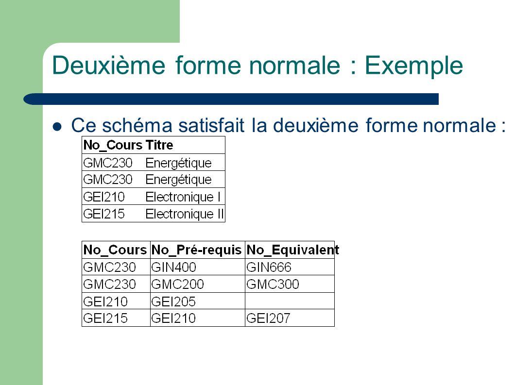 Deuxième forme normale : Exemple Ce schéma satisfait la deuxième forme normale :