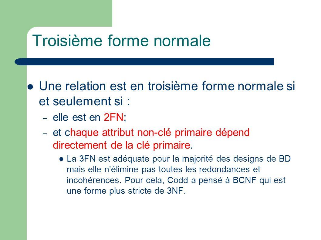 Troisième forme normale Une relation est en troisième forme normale si et seulement si : – elle est en 2FN; – et chaque attribut non-clé primaire dépend directement de la clé primaire.