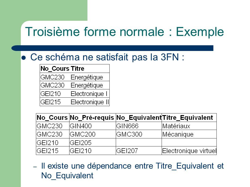 Troisième forme normale : Exemple Ce schéma ne satisfait pas la 3FN : – Il existe une dépendance entre Titre_Equivalent et No_Equivalent