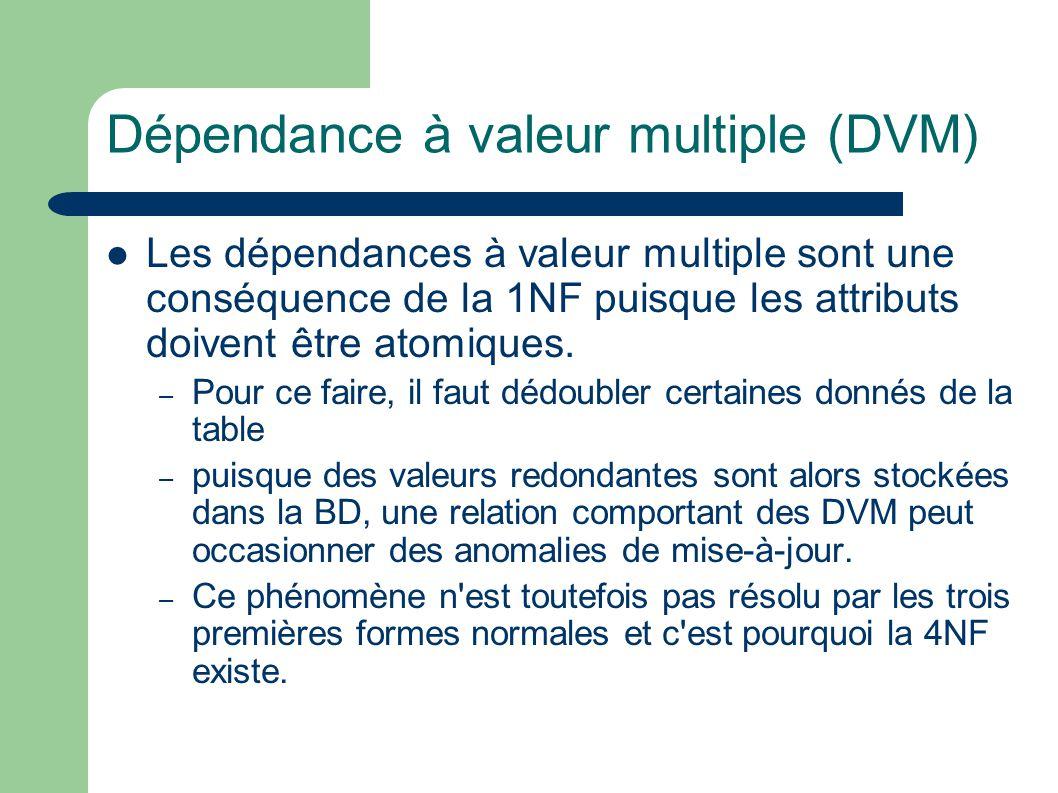 Dépendance à valeur multiple (DVM) Les dépendances à valeur multiple sont une conséquence de la 1NF puisque les attributs doivent être atomiques.