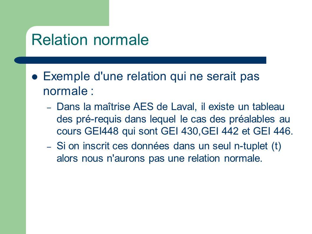 Relation normale Exemple d une relation qui ne serait pas normale : – Dans la maîtrise AES de Laval, il existe un tableau des pré-requis dans lequel le cas des préalables au cours GEI448 qui sont GEI 430,GEI 442 et GEI 446.