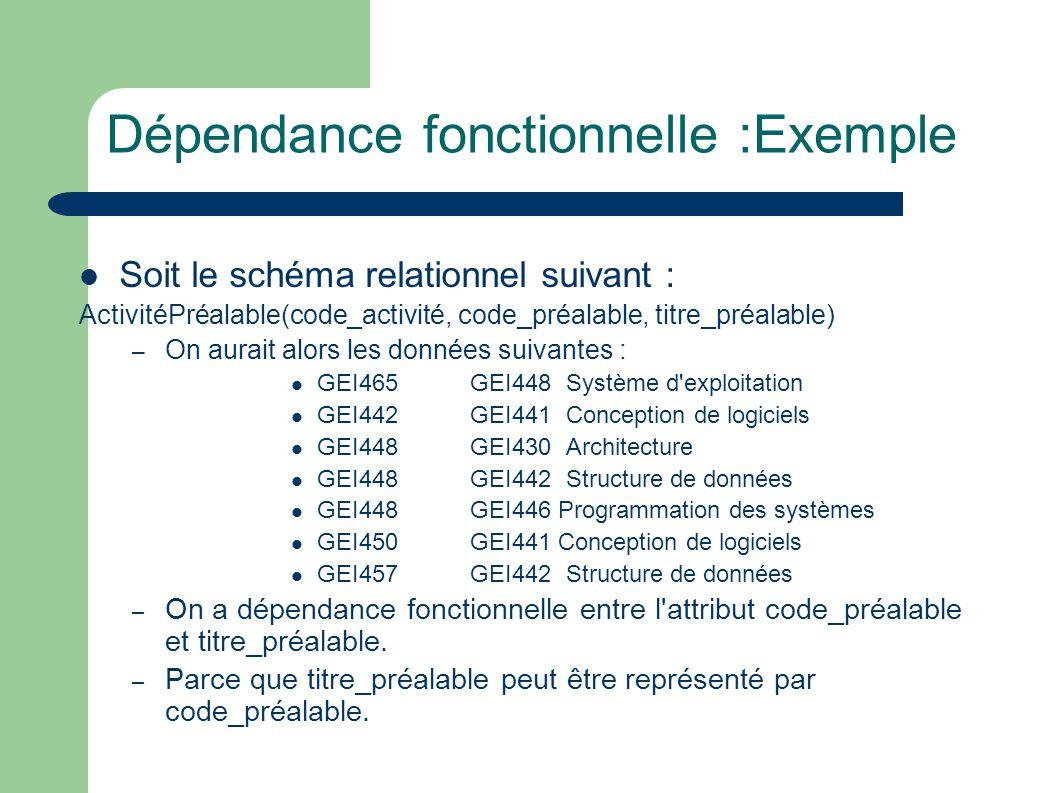 Dépendance fonctionnelle :Exemple Soit le schéma relationnel suivant : ActivitéPréalable(code_activité, code_préalable, titre_préalable) – On aurait alors les données suivantes : GEI465 GEI448Système d exploitation GEI442GEI441Conception de logiciels GEI448GEI430Architecture GEI448GEI442Structure de données GEI448GEI446 Programmation des systèmes GEI450GEI441 Conception de logiciels GEI457GEI442Structure de données – On a dépendance fonctionnelle entre l attribut code_préalable et titre_préalable.