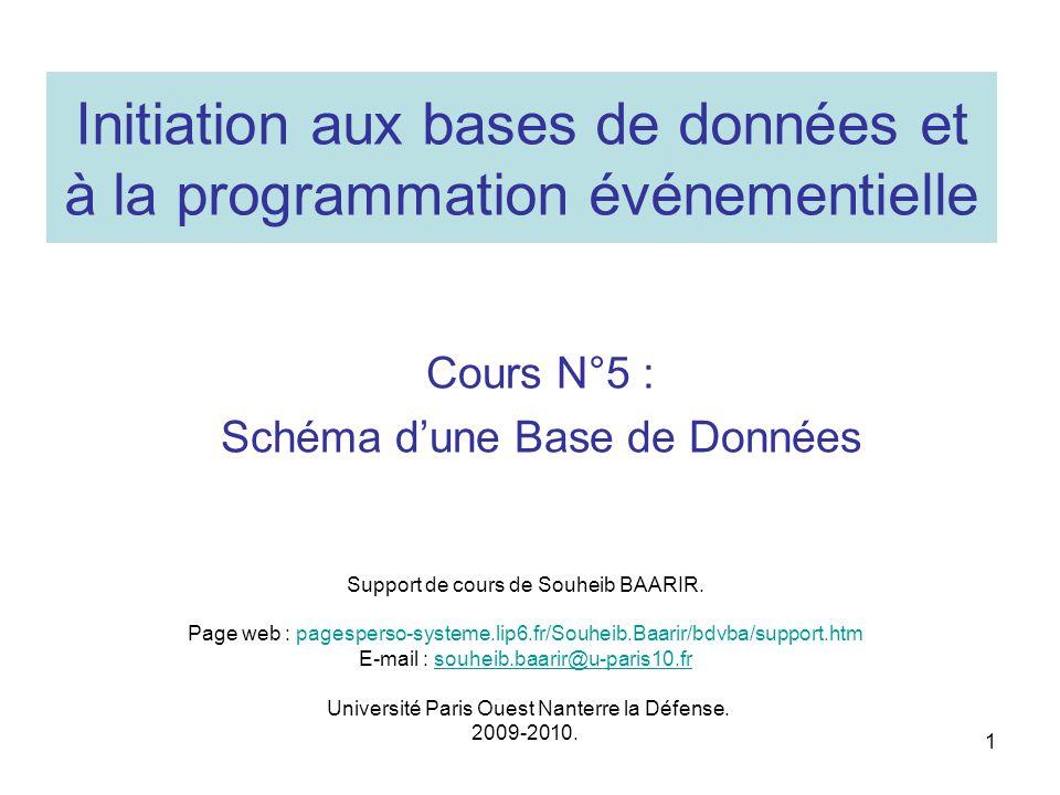 Initiation aux bases de données et à la programmation événementielle Cours N°5 : Schéma dune Base de Données Support de cours de Souheib BAARIR.
