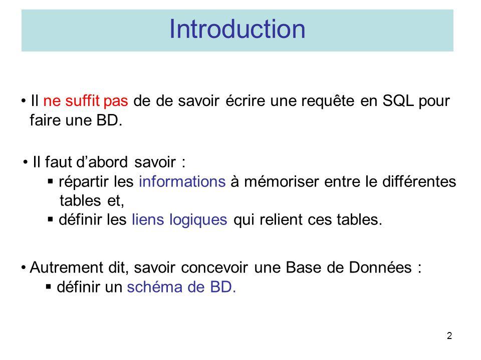 2 Il ne suffit pas de de savoir écrire une requête en SQL pour faire une BD. Il faut dabord savoir : répartir les informations à mémoriser entre le di