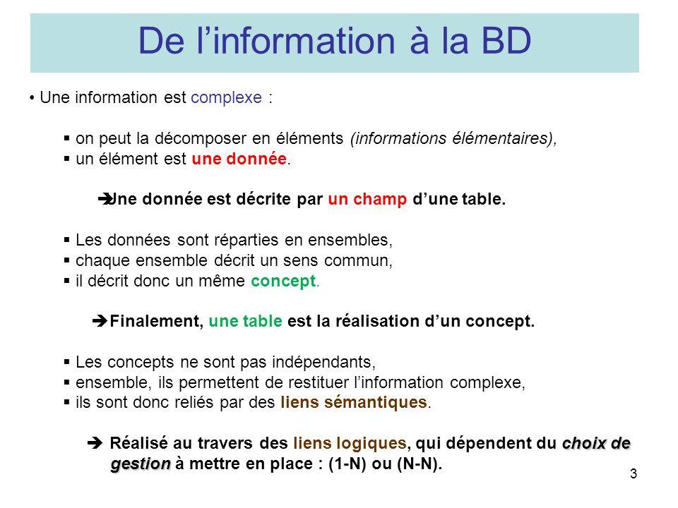 3 De linformation à la BD Une information est complexe : on peut la décomposer en éléments (informations élémentaires), un élément est une donnée. Une
