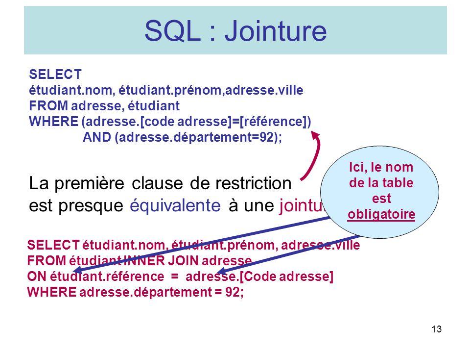13 SQL : Jointure est presque équivalente à une jointure SELECT étudiant.nom, étudiant.prénom, adresse.ville FROM étudiant INNER JOIN adresse ON étudi
