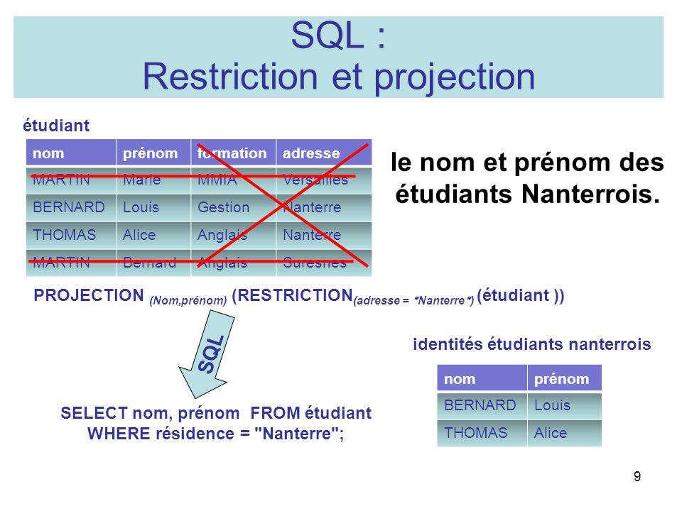 nomprénomformationadresse MARTINMarieMMIAVersailles BERNARDLouisGestionNanterre THOMASAliceAnglaisNanterre MARTINBernardAnglaisSuresnes 9 SQL : Restri