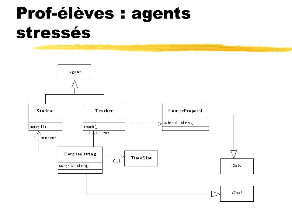 Prof-élèves : agents stressés