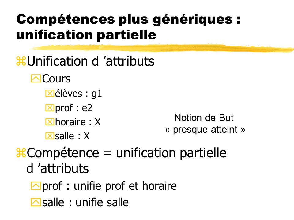 Compétences plus génériques : unification partielle zUnification d attributs yCours xélèves : g1 xprof : e2 xhoraire : X xsalle : X zCompétence = unif