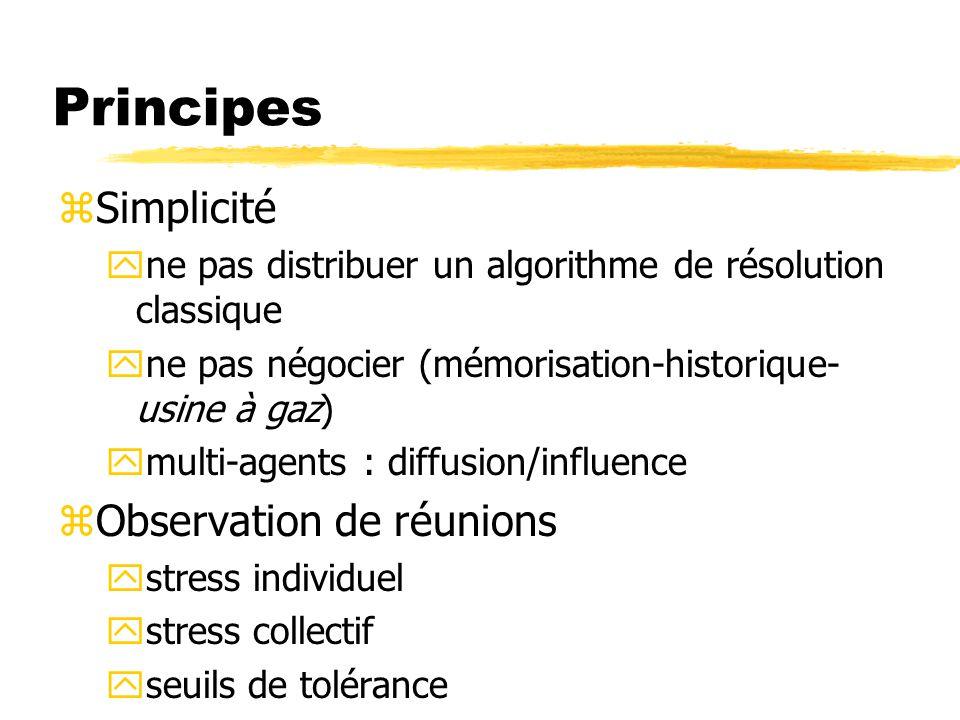 Principes zSimplicité yne pas distribuer un algorithme de résolution classique yne pas négocier (mémorisation-historique- usine à gaz) ymulti-agents :