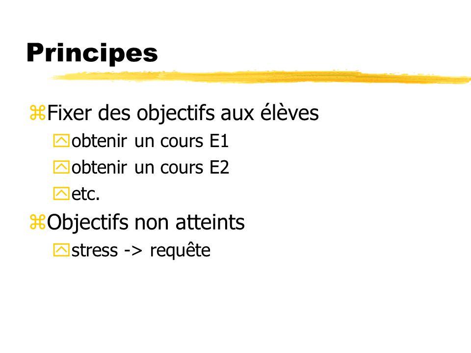 Principes zFixer des objectifs aux élèves yobtenir un cours E1 yobtenir un cours E2 yetc. zObjectifs non atteints ystress -> requête