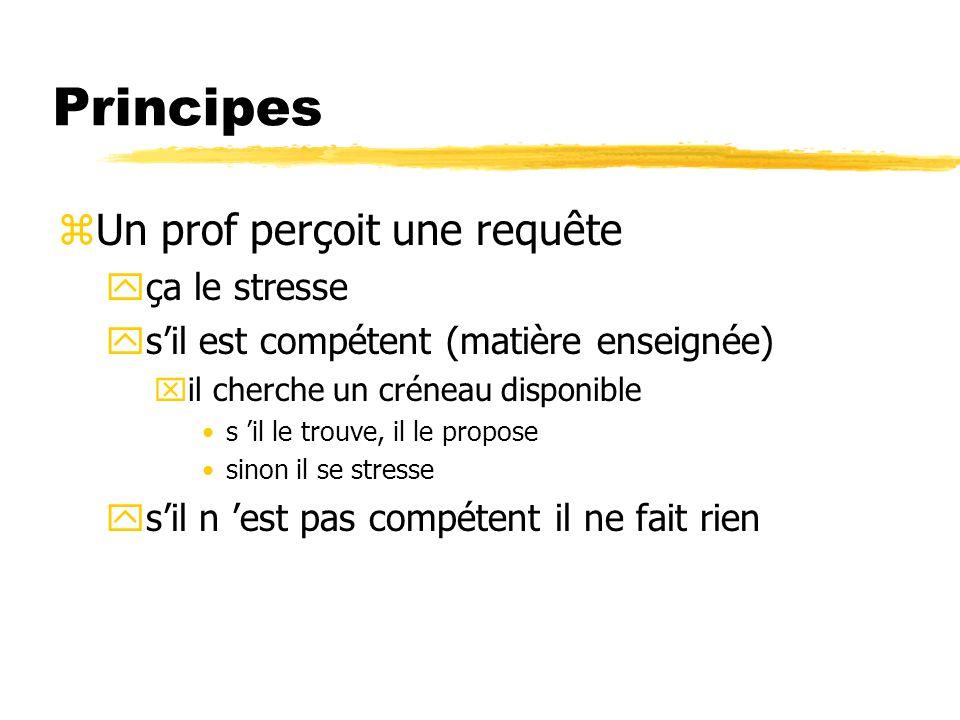 Principes zUn prof perçoit une requête yça le stresse ysil est compétent (matière enseignée) xil cherche un créneau disponible s il le trouve, il le p
