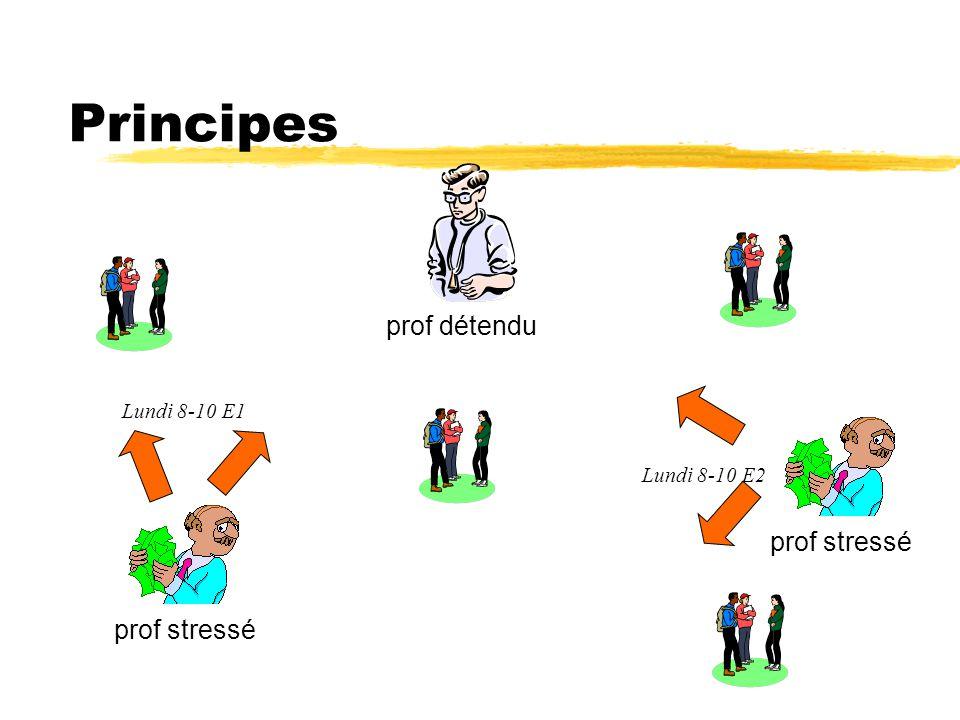 prof stressé prof détendu Principes Lundi 8-10 E2 Lundi 8-10 E1