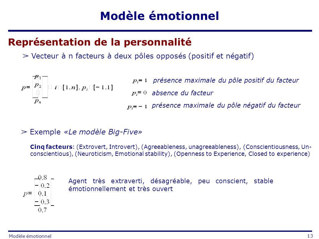 Représentation de la personnalité Vecteur à n facteurs à deux pôles opposés (positif et négatif) présence maximale du pôle positif du facteur présence maximale du pôle négatif du facteur Exemple «Le modèle Big-Five» Agent très extraverti, désagréable, peu conscient, stable émotionnellement et très ouvert Modèle émotionnel absence du facteur Cinq facteurs: (Extrovert, Introvert), (Agreeableness, unagreeableness), (Conscientiousness, Un- conscientious), (Neuroticism, Emotional stability), (Openness to Experience, Closed to experience) 13 Modèle émotionnel