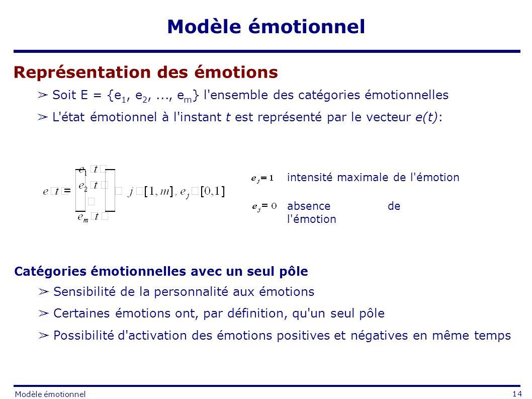 Représentation des émotions Soit E = {e 1, e 2,..., e m } l ensemble des catégories émotionnelles L état émotionnel à l instant t est représenté par le vecteur e(t): intensité maximale de l émotion absence de l émotion Modèle émotionnel Catégories émotionnelles avec un seul pôle Sensibilité de la personnalité aux émotions Certaines émotions ont, par définition, qu un seul pôle Possibilité d activation des émotions positives et négatives en même temps 14 Modèle émotionnel