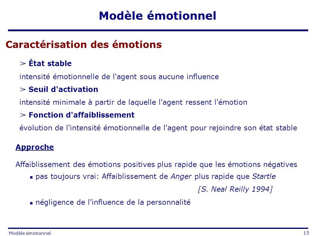 Caractérisation des émotions État stable intensité émotionnelle de l agent sous aucune influence Seuil d activation intensité minimale à partir de laquelle l agent ressent l émotion Fonction d affaiblissement évolution de l intensité émotionnelle de l agent pour rejoindre son état stable Approche Affaiblissement des émotions positives plus rapide que les émotions négatives pas toujours vrai: Affaiblissement de Anger plus rapide que Startle [S.