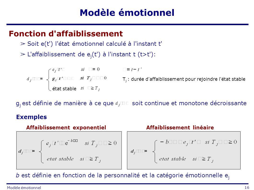 Fonction d affaiblissement Soit e(t ) l état émotionnel calculé à l instant t L affaiblissement de e j (t ) à l instant t (t>t ): g j est définie de manière à ce que soit continue et monotone décroissante T j : durée d affaiblissement pour rejoindre l état stable Exemples état stable Modèle émotionnel b est définie en fonction de la personnalité et la catégorie émotionnelle e j Affaiblissement exponentielAffaiblissement linéaire 16 Modèle émotionnel